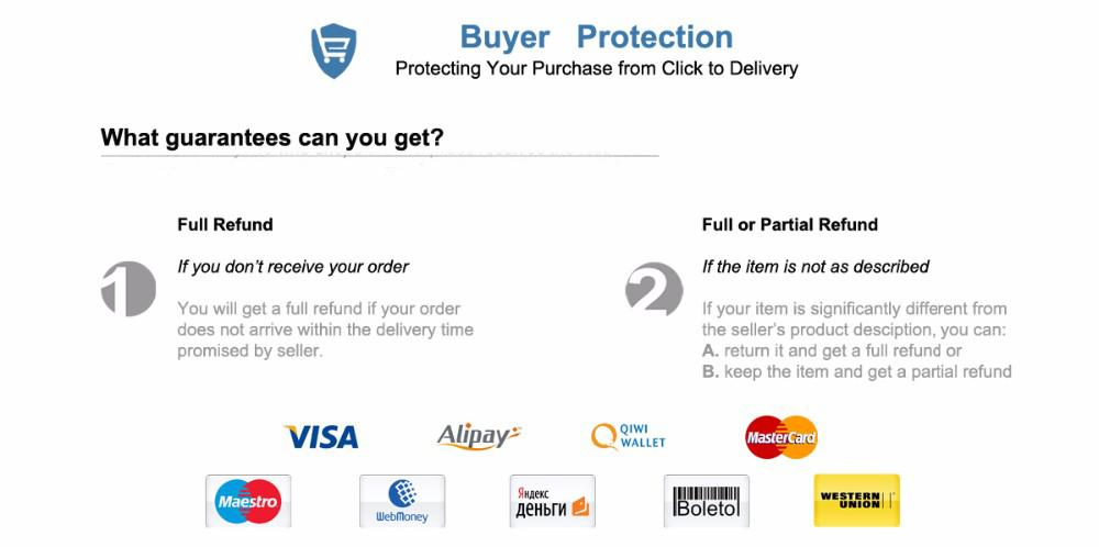 payment buyer protection