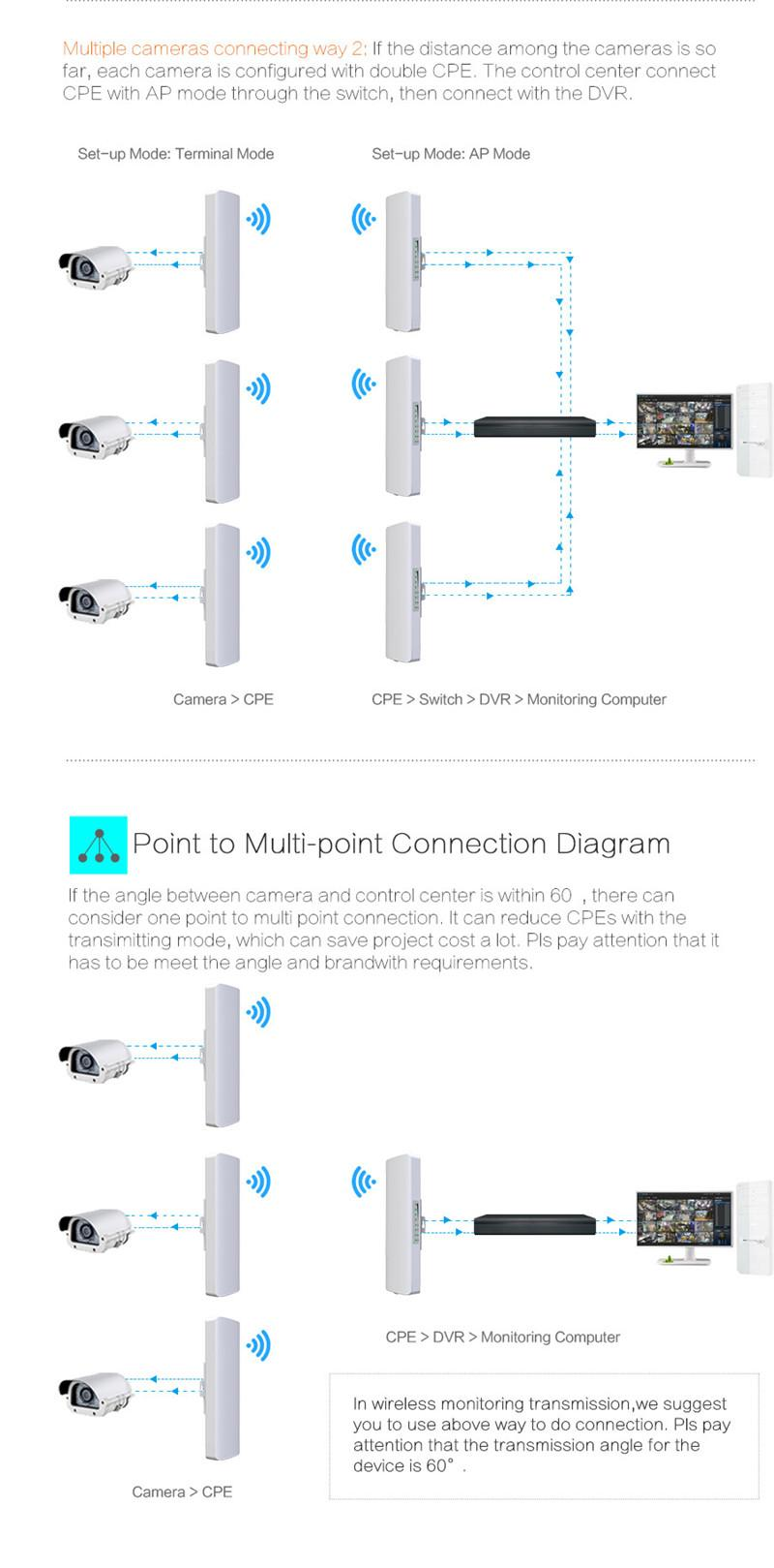 Comfast Wireless Outdoor CPE WIFI Router 5G 300Mbps 2 5KM Distance Wireless  Access Point CPE Router With POE Adapter WIFI Bridge Wlan Wifi Wifi Key
