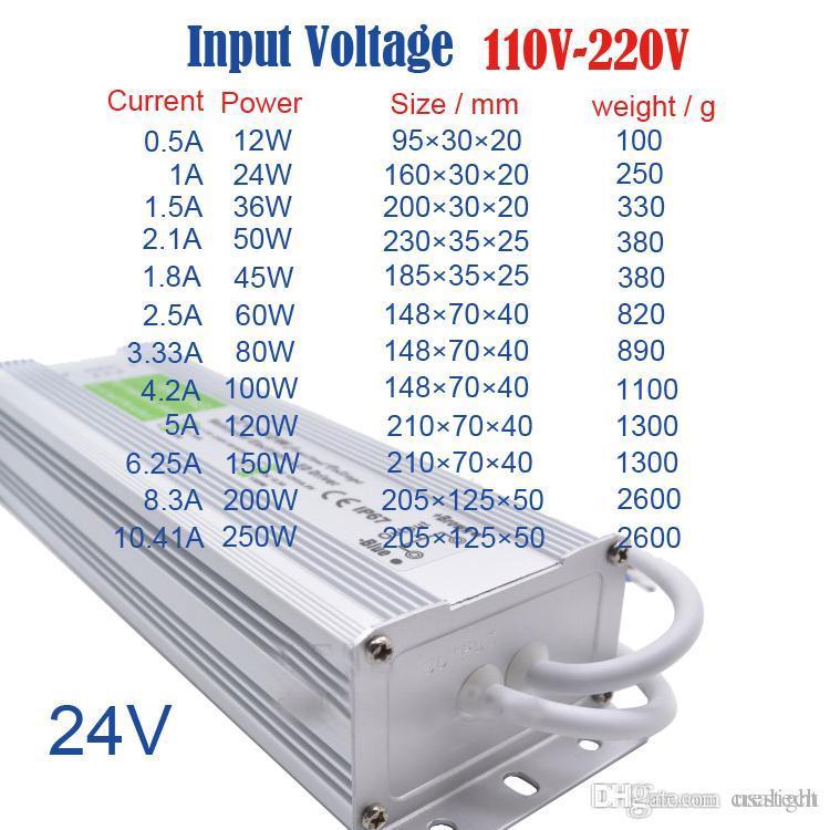 DC24V IP67 LED Waterproof Power Supply Aluminum Body DC24V output 10W 20W 30W 45W 60W 80W 100W 150W 200W 250W Waterproof led transformer