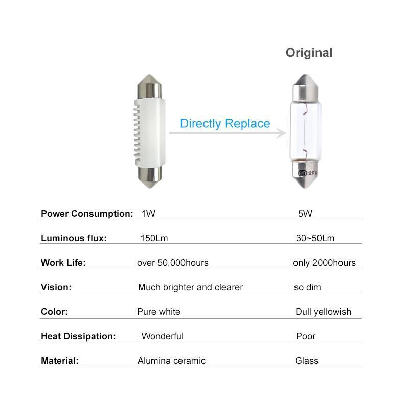 Festoon LED Seramik Beyaz SMD Araba Plaka Işık Oto İç Dome Okuma Lambası Ampüller DC 12 V 24 V 5500 K süper parlak