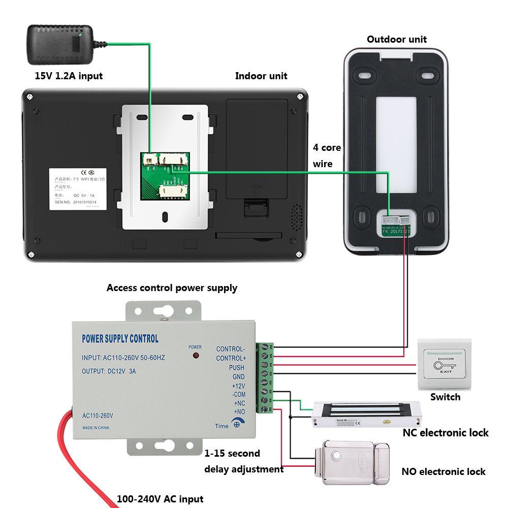 Video Door Phone Wiring Diagram from www.dhresource.com