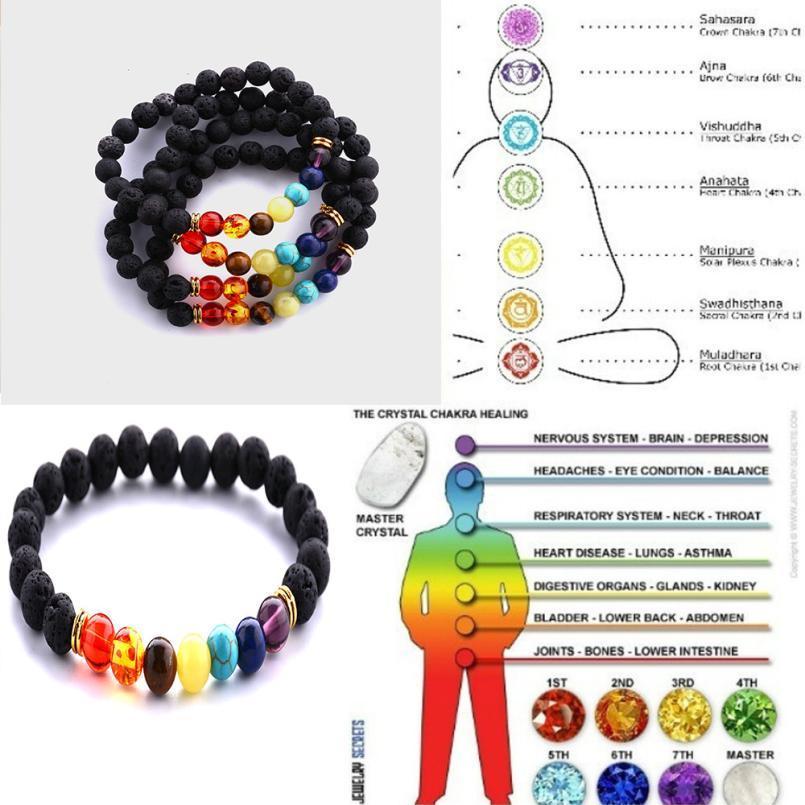 bracelet chakra guerison