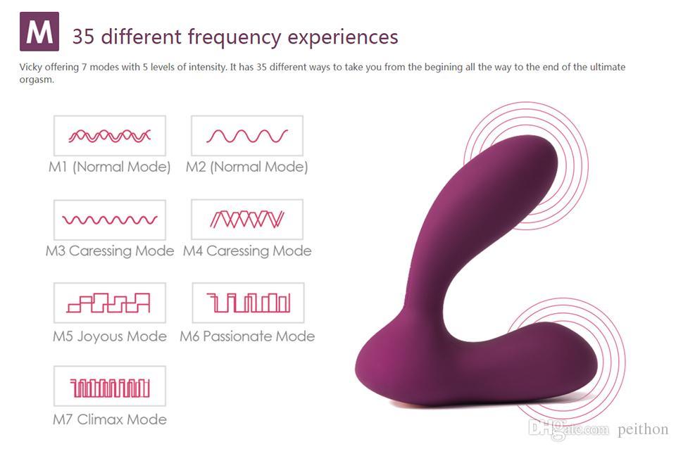 SVAKOM VICKY Vibrando Prostata Massagem Silicone Poderoso À Prova D 'Água Plugue Anal G Spot Vibrador Butt Plug Erotic Sex Toys para homens