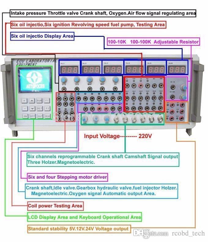 Outil de programmation de la voiture ECU Automobile Diagnostic Scanner Simulateur Simulateur Testeur Outils de réparation pour toutes les voitures Scan automatique