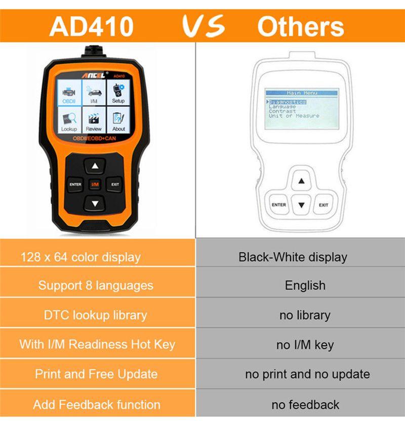 OBD2 OBD Automotive Scanner Ancel AD410 obd ii_08