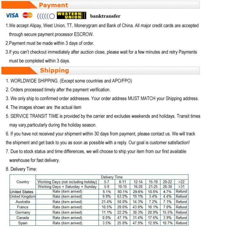 payshiping