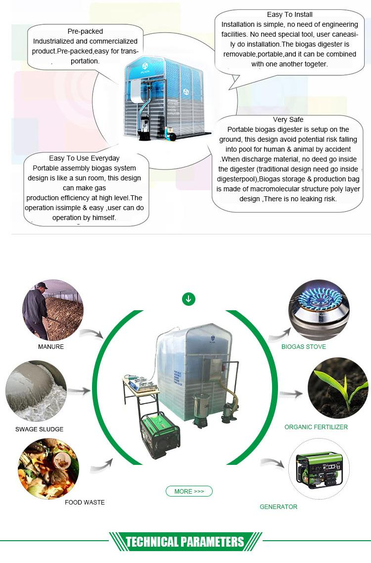 description - Home Biogas System Design
