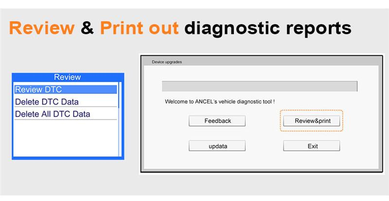 OBD2 OBD Automotive Scanner Ancel AD410 obd ii_06