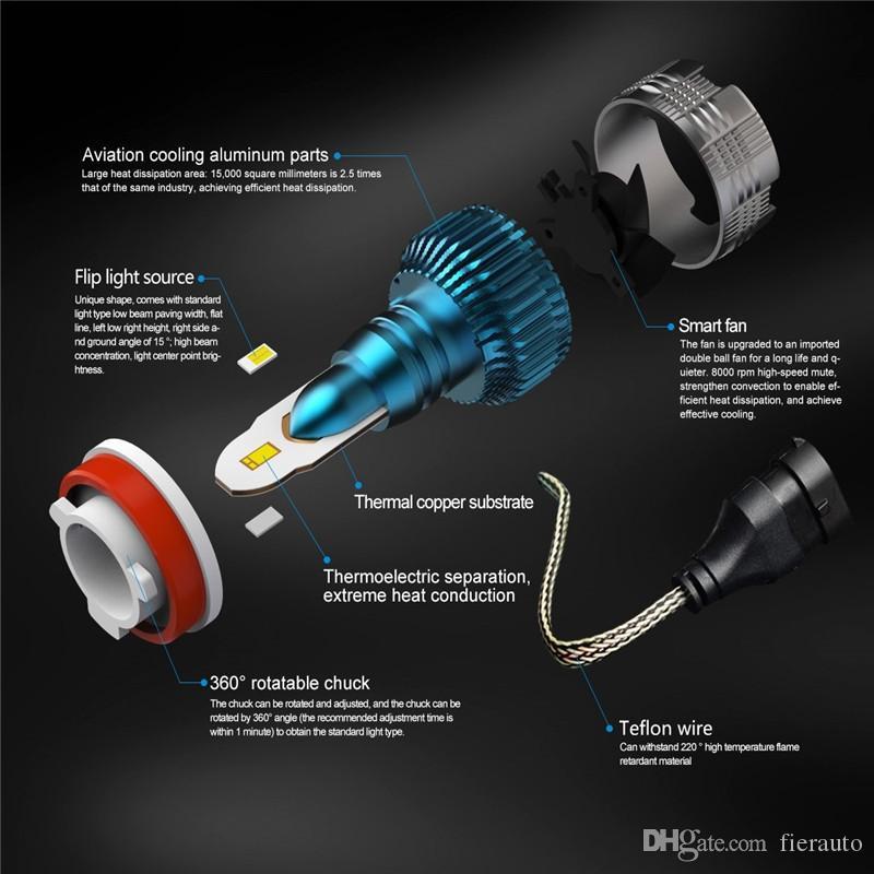 buona qualità H4 H7 H11 H1 H3 9005 9006 Lampadine per fari LED per auto H4 Hi-Lo Beam 6500K