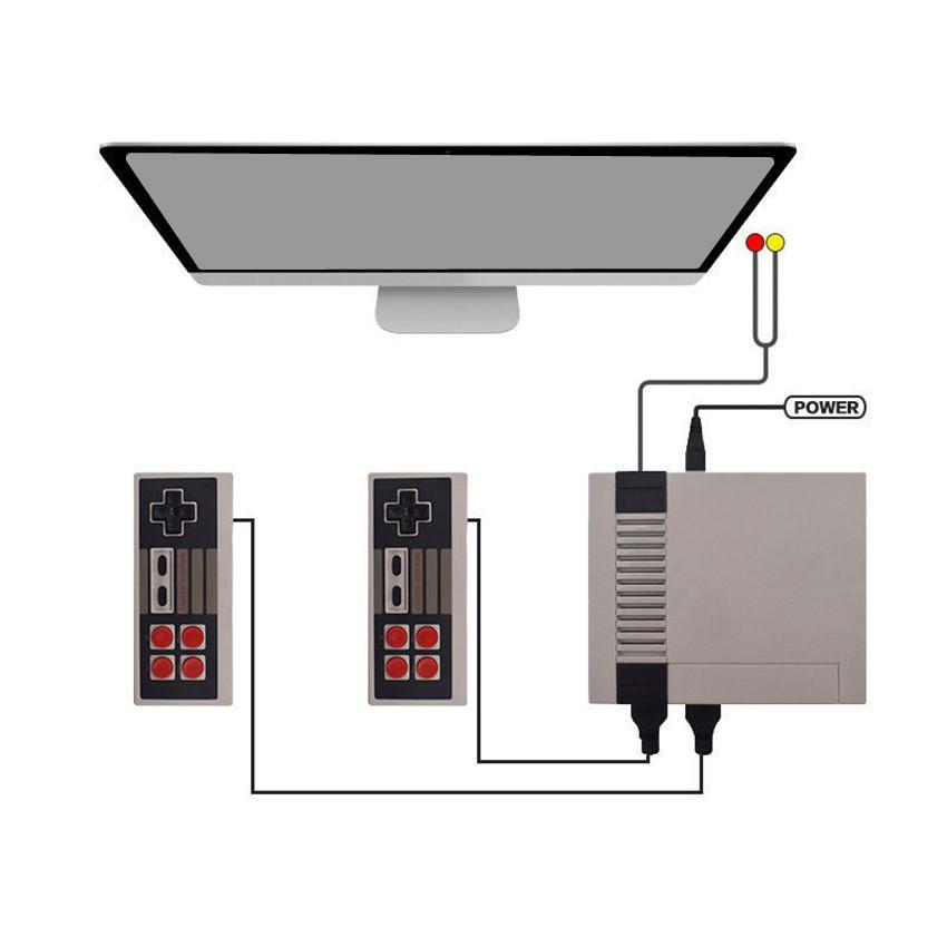Arrivée le plus récent Mini TV Nes SAUVEGARDEZ 620-in-1 Console de jeux vidéo de poche pour NES Jeux Consoles Wth Retail Box Package Livraison gratuite