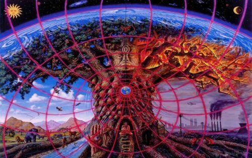 . Gaia Alex Grey Trippy Psychedelic Abstract Decor Art Silk Poster 24x36inch  24x43inch Wall Decals For Home Decor Wall Decals For Home Decorating From