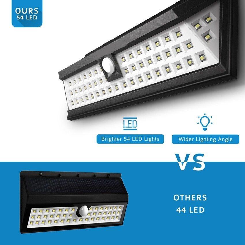 Super Bright 270°Wide Angle Motion Sensor Lights 54 LED Solar Light for Front Door, Yard, Garage, Deck, Porch, Shed, Walkway, Fence
