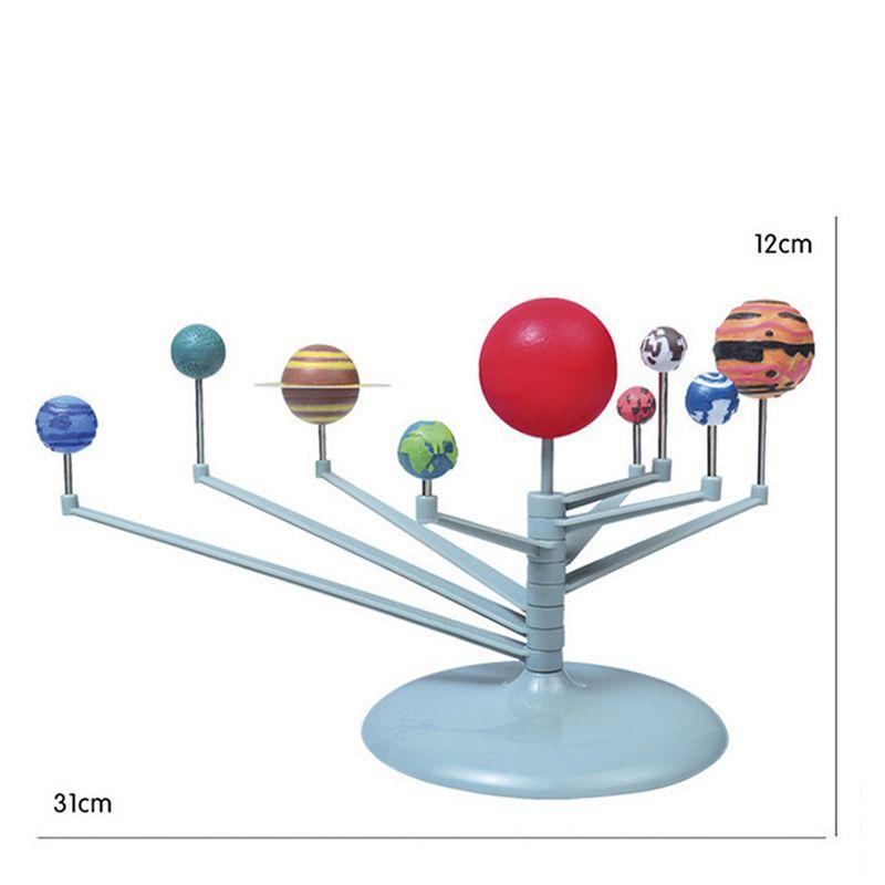 Satin Al Gunes Sistemi Dokuz Gezegenler Kiti Astronomi Boyama