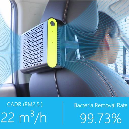 Nouveau Mini voiture Purificateur d'air avec filtre HEPA Désodorisant enlever la poussière et la fumée Pollen Bad Odeurs ionique Purificateur