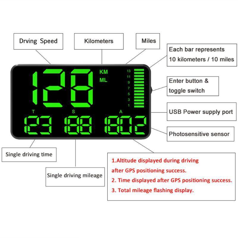 Çok fonksiyonlu Büyük Ekran head up ekranı Kilometre Odometre Kamyon Hediye Araba Saat GPS Kilometre Aşırı hız Alarmı Evrensel