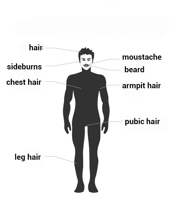 New kemei electric shaver Waterproof beard razor body trimmer men shaving machine hair trimmer face care edge it up