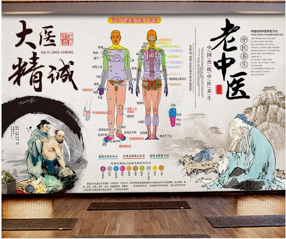 WDBH 3d carta da parati fotografici personalizzati cinese tradizionale massaggio medicina arredamento cultura della salute murali 3d Tappezzeria per le pareti 3 d soggiorno