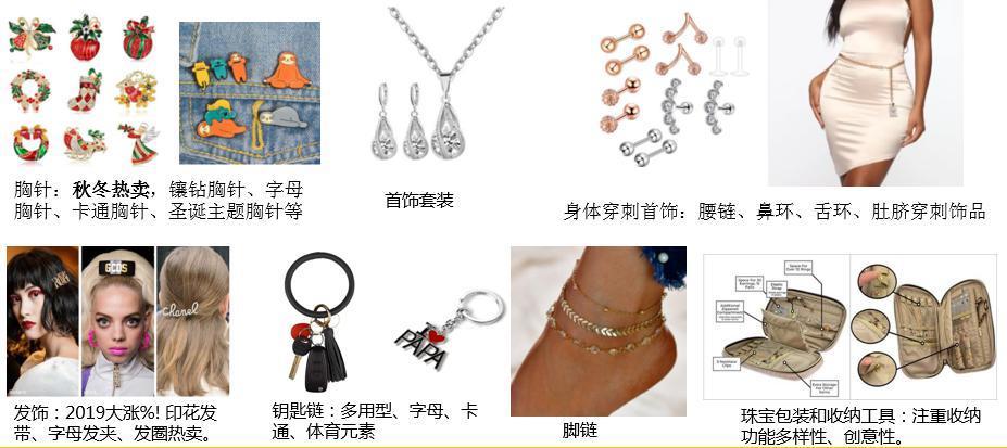 珠宝潜力产品线