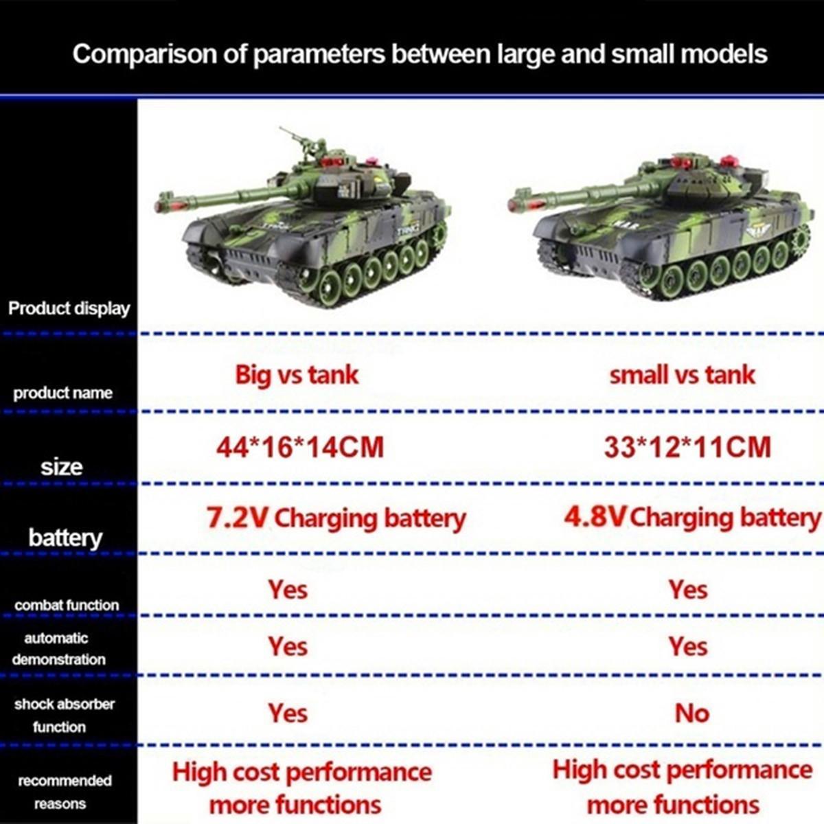 33/44 см RC боевой танк военный тактический автомобиль светодиодное освещение внедорожный гусеничный пульт дистанционного управления танки модель шасси игрушки для мальчиков Y200414