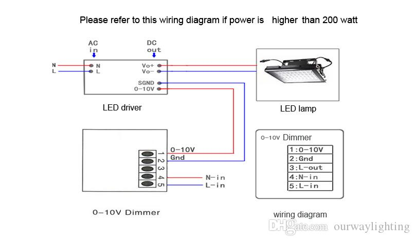 0 10v Dimming Wiring Diagram 1957 Chevy Fuse Box Begeboy Wiring Diagram Source