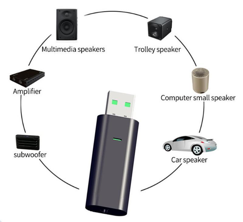 Adaptateur audio 5,0 Bluetooth deux-en-un extension USB privée de l'émetteur récepteur