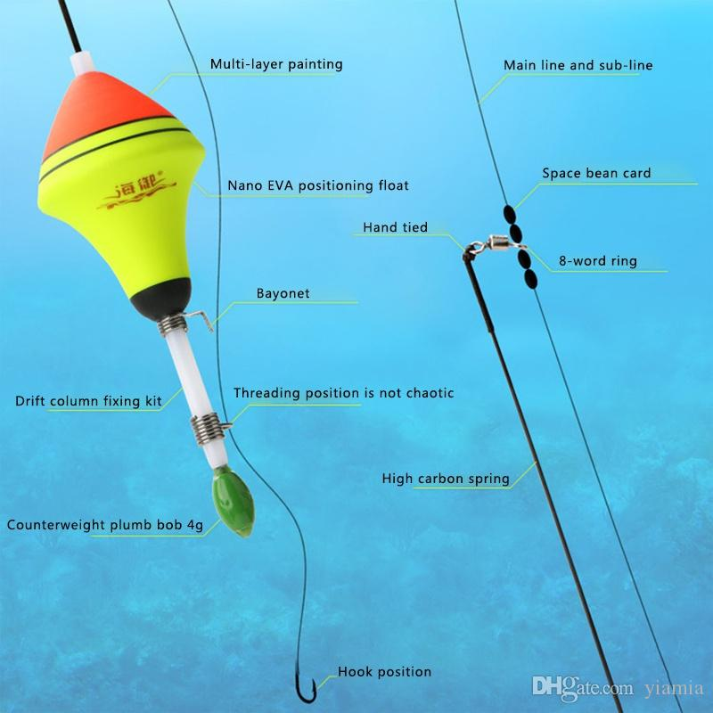 Sporting Night Fishing Tackle Luminous Electronic Convenient Fish Floats Tool