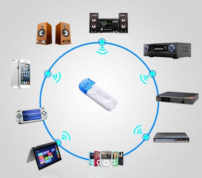 Livre DHL Nova chegada venda quente azul sem fio USB Bluetooth Áudio Música Adapter Receptor para iPhone4 5 6 iphone6 carro nota 4 alto-falantes