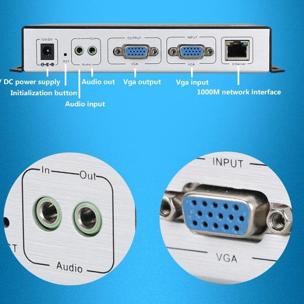 Freeshipping H.264 VGA IPTV Encoder codificador de vídeo VGA Soporte RTMP y de Onvif