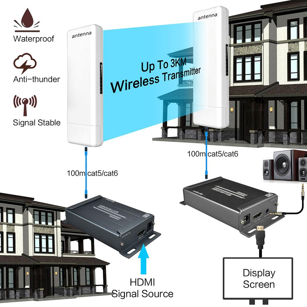 HSV891W 1080P 5.8GHZ wireless hdmi extender with audio extractor compatible with HDCP can extender 150~300m indoor (14)