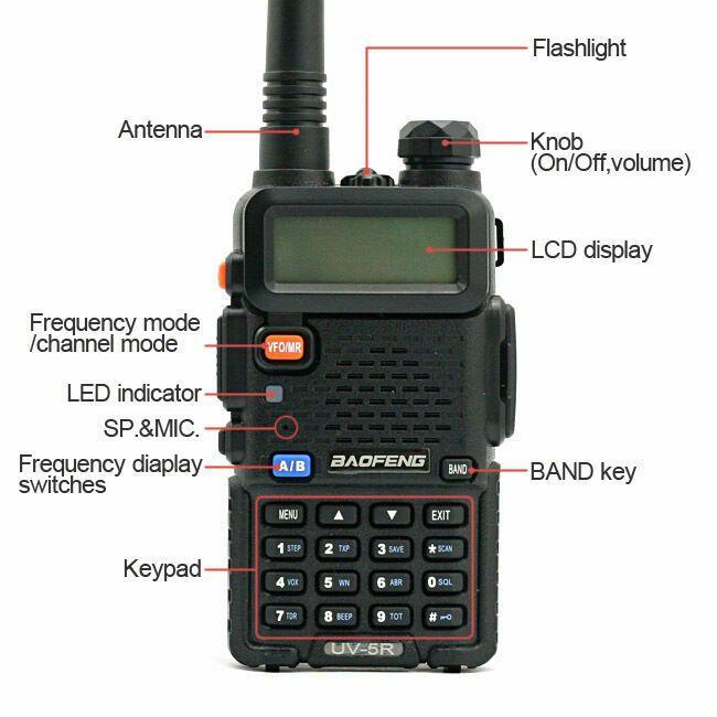BF UV-5R Two Way Radio Scanner Hand Polizei Feuerwehr HAM Wireless Transceiver