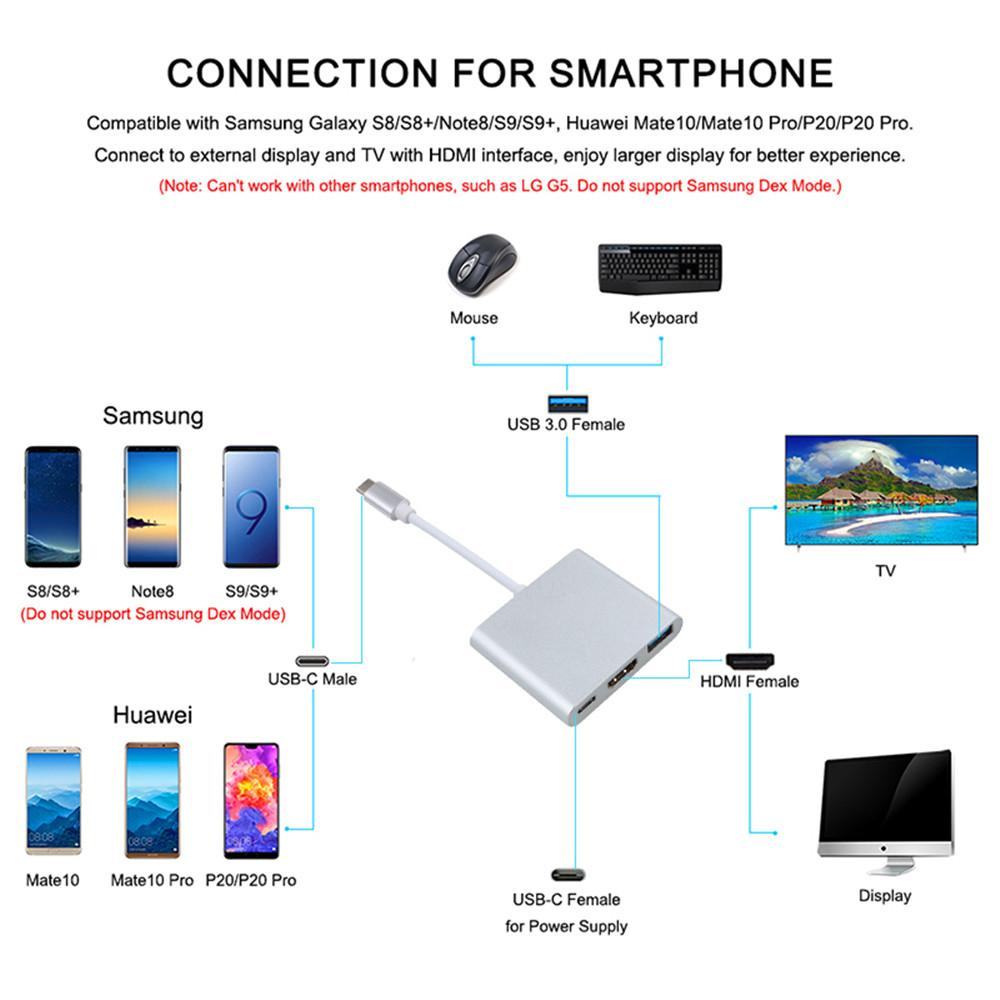3 In 1 USB 3.0 Type C To HDMI 4K Adapter Converter Male to Female USB-C Hub Adapter Type-C for Macbook Air TV