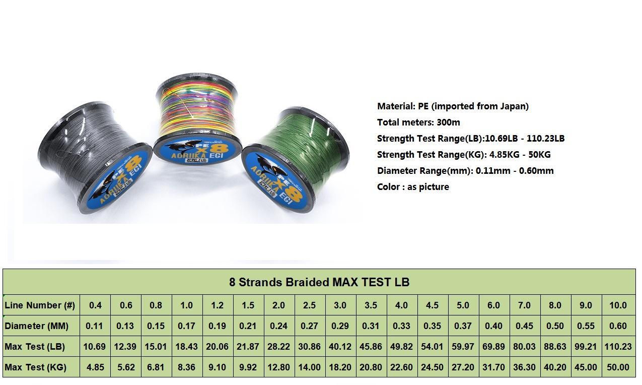 300 متر خط الصيد ماكس سلسلة multifilament pe مضفر الصيد حبل 8 فروع مضفر الأسلاك 10.69 إلى 110.23lb