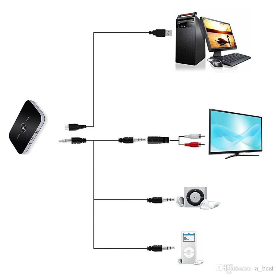 Adattatori audio Bluetooth Wireless Bluetooth 4.2 Trasmettitore e ricevitore 2 in 1 da 3,5 mm Car Kit TV / Home Stereo Sistema cuffie Altoparlante