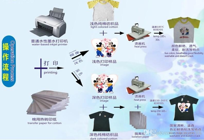 121c2c8e4 2019 110V,220V Plate Mug Cap T Shirt Heat Press,Heat Transfer Machine,Sublimation  Printing Machine,Digital 5 In 1 Combo Heat Press Machine From Chanjay88, ...