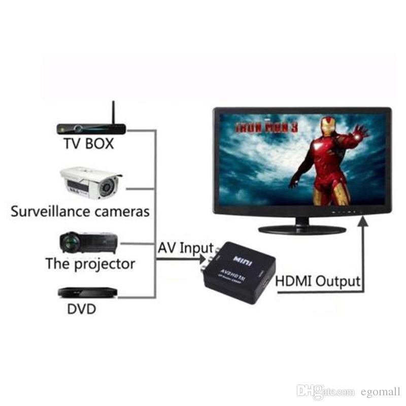 1080P HD Video Adapter mini HDMI to AV Converter CVBS+L/R HDMI to RCA For Xbox 360 PS360 With retail packaging
