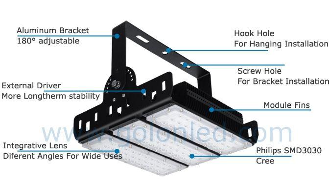 Low price LED highbay light 100W waterproof high bay lights led replacement of 400w hps IP65 led medium bay light Fedex