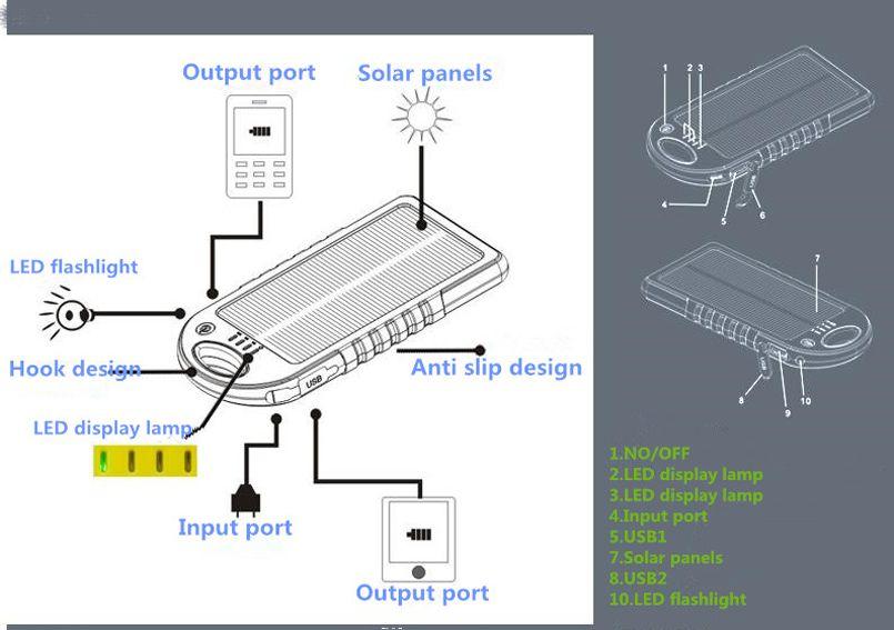 Падение солнечной энергии зарядное устройство 5000 мАч Dual USB Батарея солнечная панель водонепроницаемый противоударный портативный Открытый Путешествия Enternal для мобильного телефона