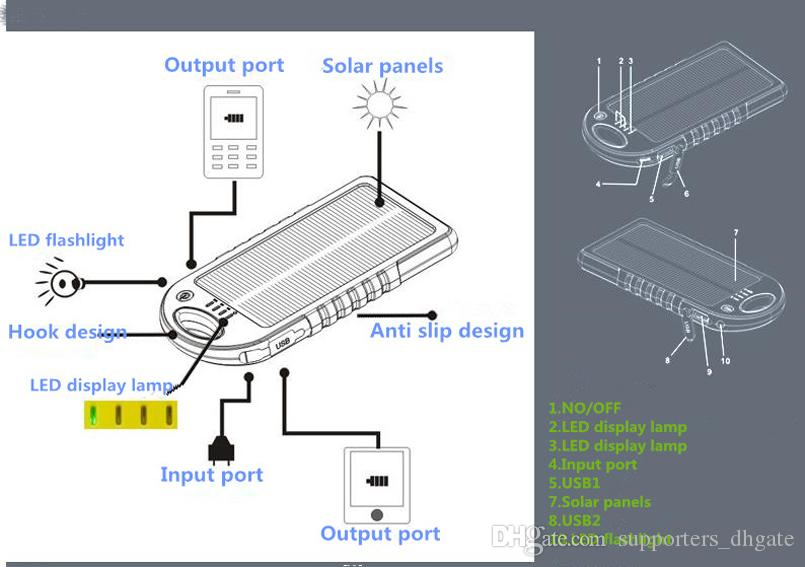 5000 مللي أمبير شاحن الطاقة الشمسية مصدر المحمولة المزدوج usb الصمام مصباح يدوي البطارية الشمسية لوحة الهاتف الخليوي للماء قوة البنك المحمول mp3