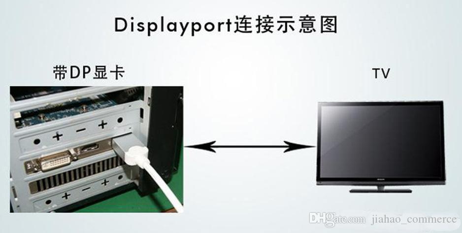 DP displayport to DVI Cable Adapter display port displayport DP to DVI Female Converter Adapter Cable Free DHL/Fedex