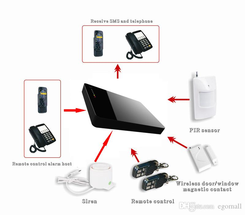 iOS Android App Supported Quad band 4G GSM intelligent wireless burglar home alarm system G3 with function of doorbell