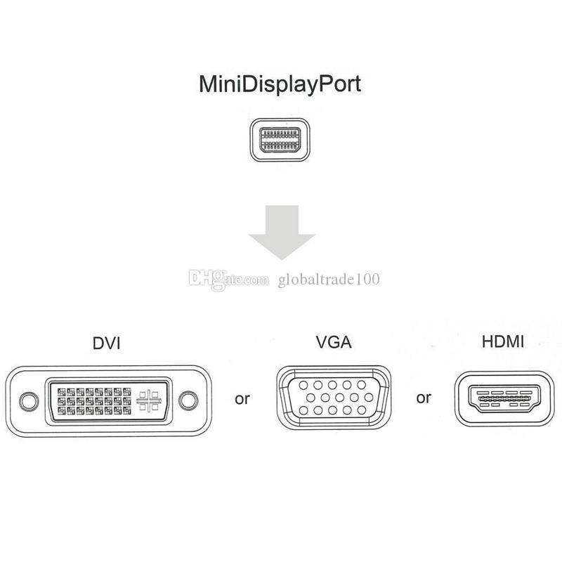 3 In 1 Thunderbolt Mini Display Port MINI DP Male To HDMI DVI VGA Female Adapter Converter Cable For MacBook Air Pro MDP