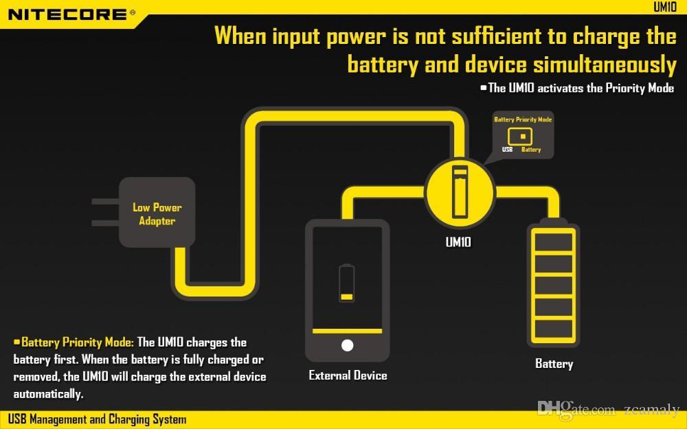 Neueste NITECORE UM10 Digicharger LCD Display Batterieladegerät Universal Nitecore Ladegerät mit Kleinkasten