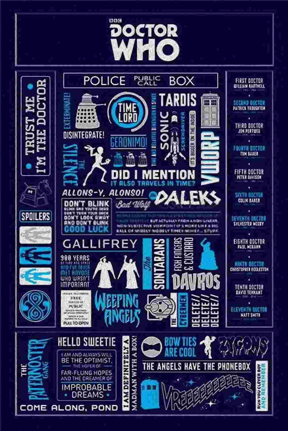 Doctor who details home decoration classic fashion movie style doctor who details home decoration classic fashion movie style custom poster print size40x60cm wall sticker letter wall decals letter wall stickers from amipublicfo Choice Image