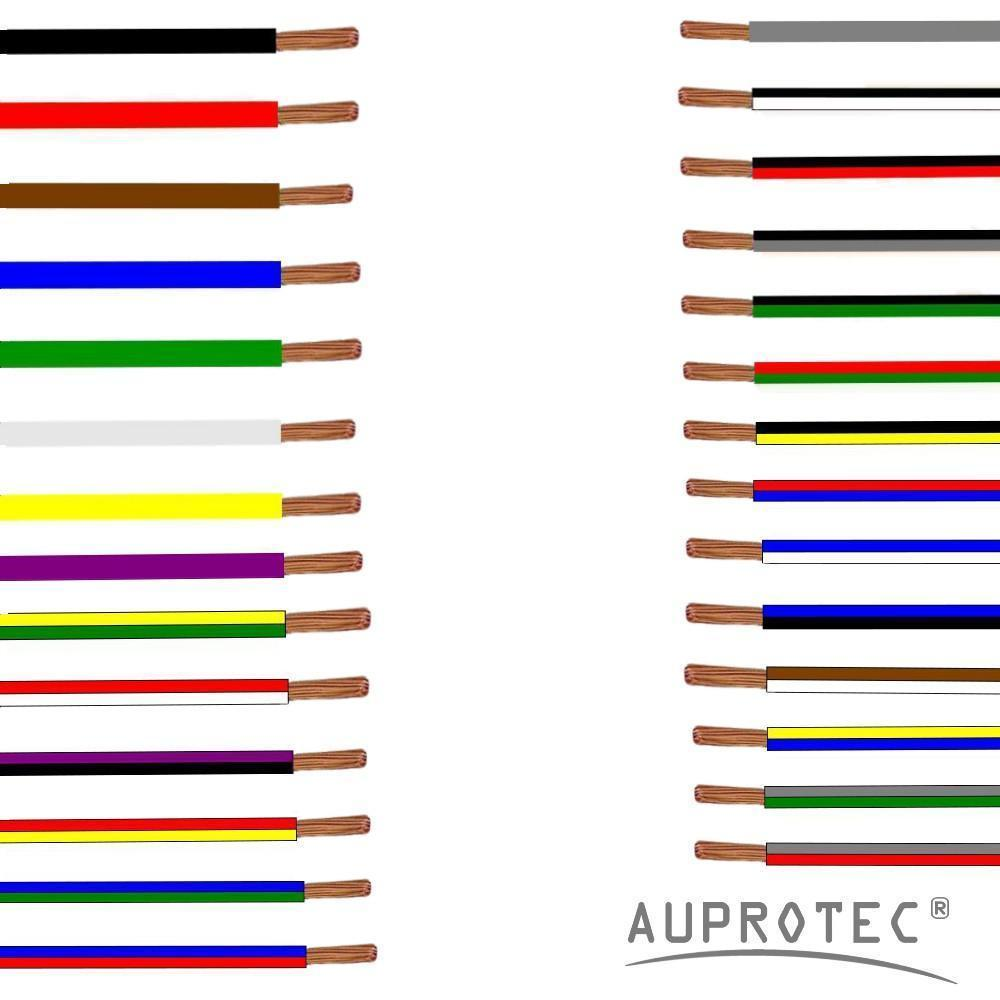 automotive wire  mm thin wall cable awg