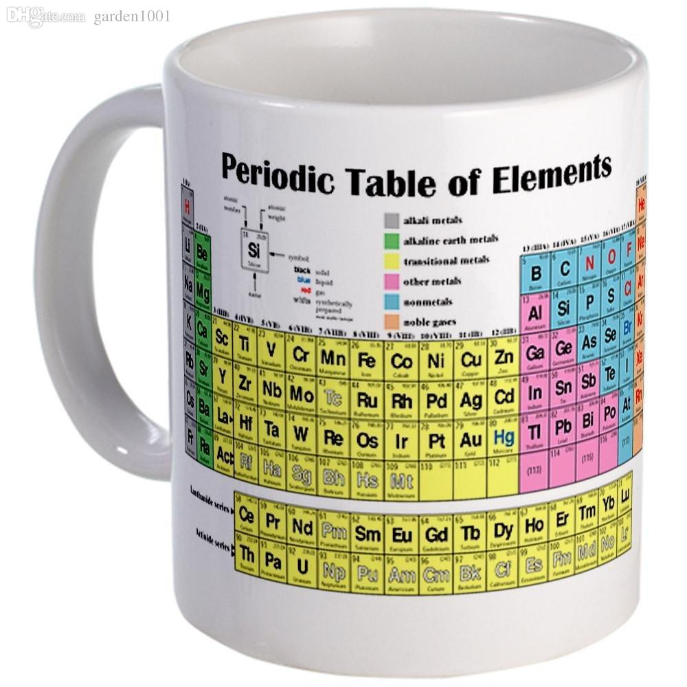 free shipping customized mugs periodic table of elements mug white water mug discoloration gift advertising coffee cup - Periodic Table Of Elements Gifts