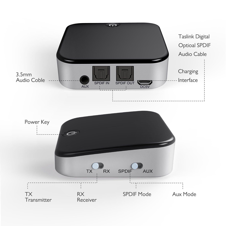 BTI-029 جودة عالية 2 في 1 لاسلكية بلوتوث 4.1 استقبال الصوت الارسال الرقمية كيبلات SPDIF البصرية محول مع APTX