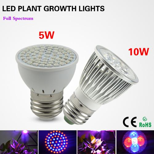 how ultimate the select led guide garden growing grow choose to lighting setup lights ideal indoor light for best
