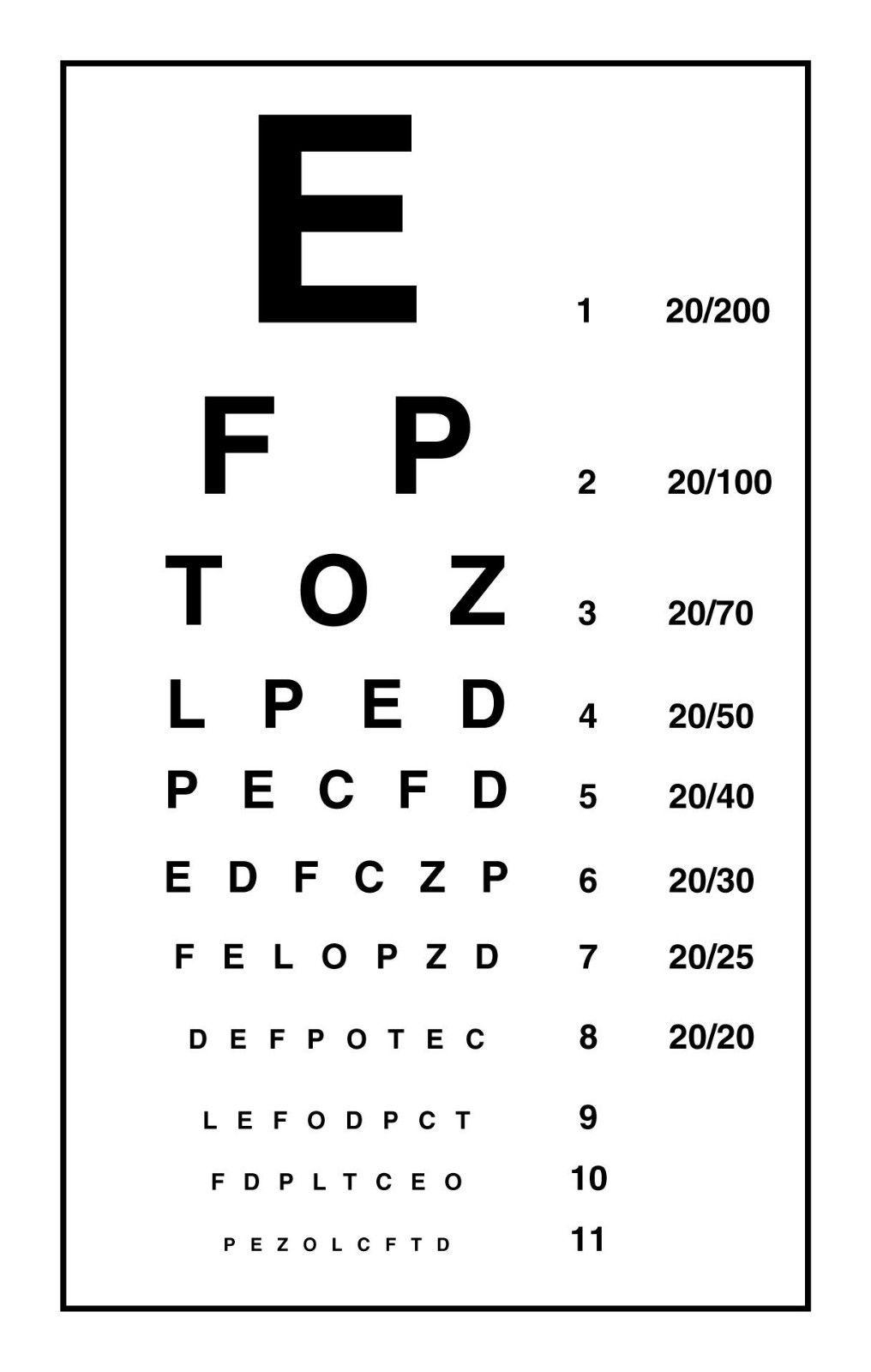 photo relating to Eye Chart Printable referred to as Framed Print - Progressive Eye Chart Artwork Silk Print Poster 24x36inch(60x90cm) 016