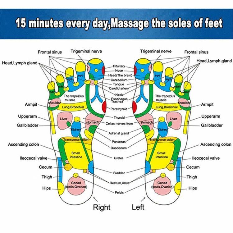 Piede Agopuntura Massaggiatore Piedi Pietra Cuscino Quadrato Ciottoli Tappetino Yoga gambe Acupoint Attivante Riflessologia plantare Piedi Massaggio Cura