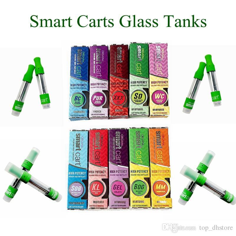 Smart Cart Cartridge